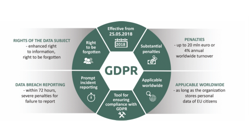 The French-Bulgarian Chamber of Commerce is Organising a Conference on GDPR